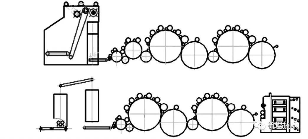 纺织梳理机械的现状及其发展
