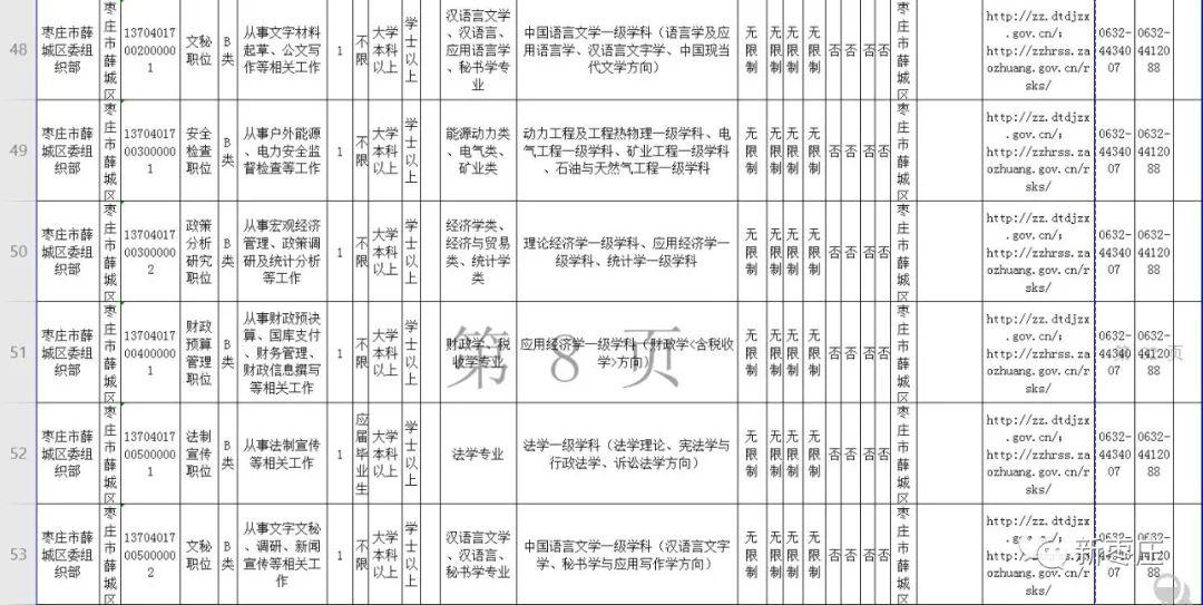 切记!报名截止到5月12日16时,今年枣庄公务员总共招213人