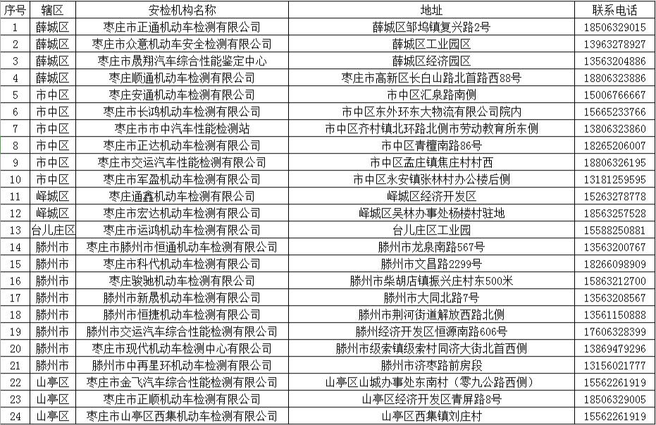 @所有车友,枣庄市车管业务最全分布点·联系电话在这里,迅速收藏!