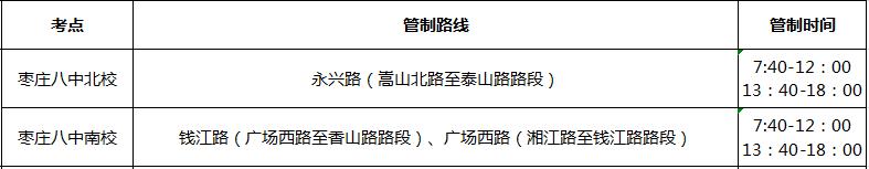 @枣庄人   ,7日—10日这些路段实行交通管制,请绕行