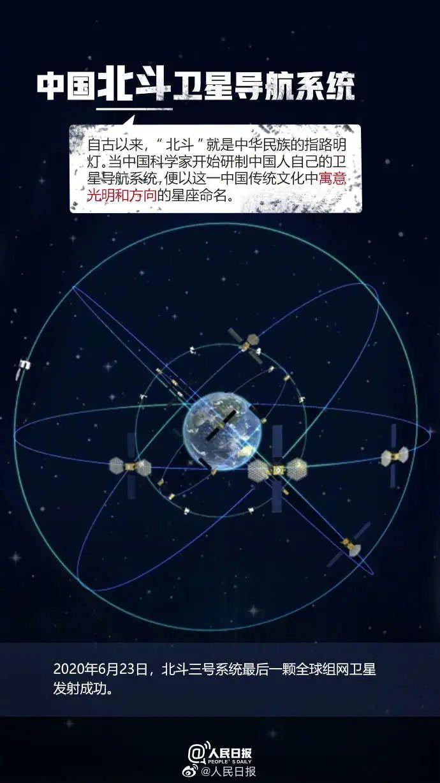 太激动了!!!我们等这一天很久了!!!北斗三号全球卫星导航系统正式开通