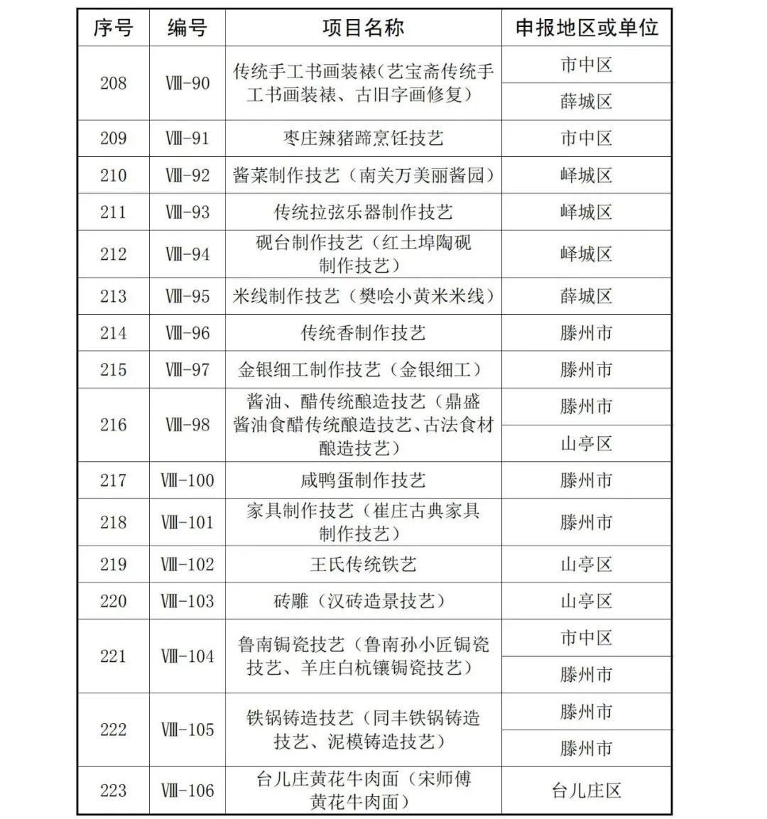 正式公布!枣庄市第六批市级非物质文化遗产名录来了